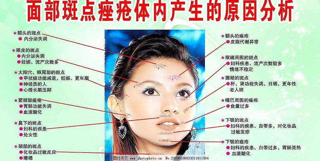 斑点痤疮 美容 美容院 美女 美容常识 脸部护理 皮肤护理 卫程梅