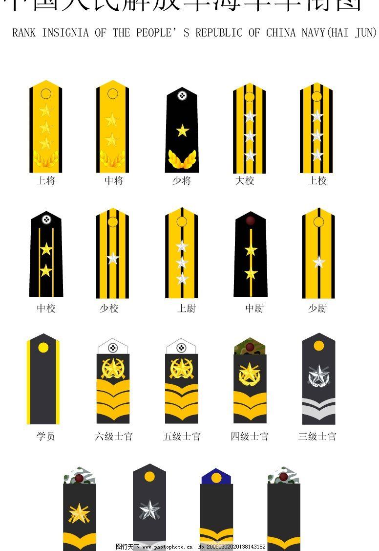 中国海军肩章 军衔 军徽 海军 肩章 中国军队 标识标志图标 其他 矢量