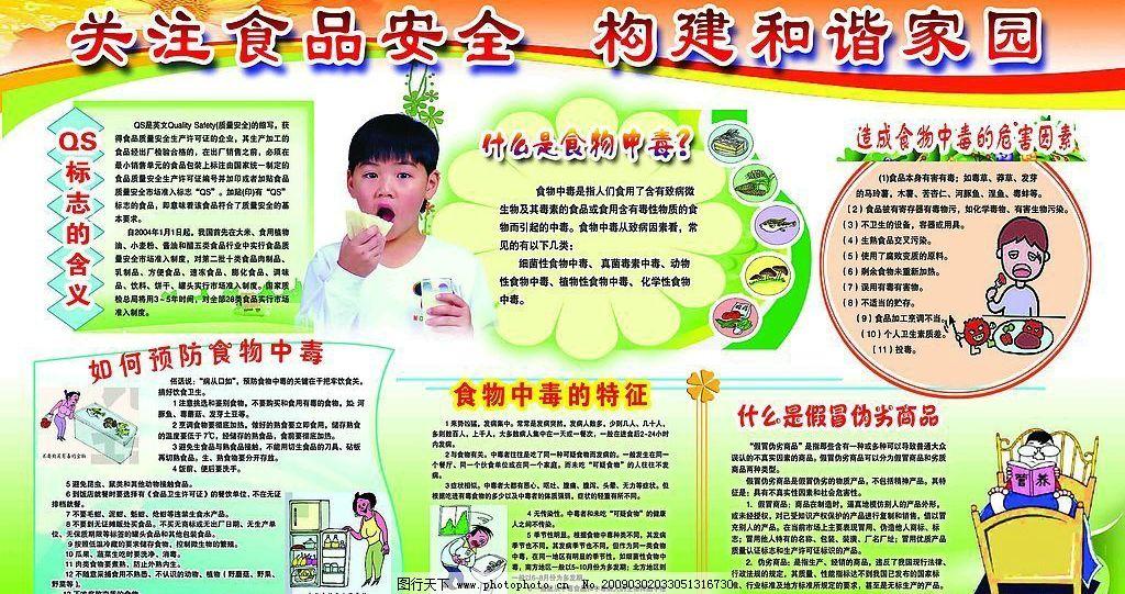 健康教育展板系列 安全 食品安全 健康 和谐生活 饮食 添加剂 食品